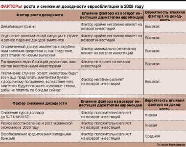 заявка на потребительский кредит лихославль