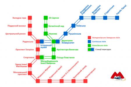 ЕБРР и ЕИБ могут прокредитовать расширение метро в Харькове