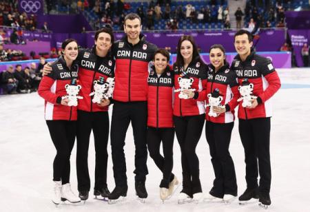 Канада выиграла командные соревнования в фигурном катании