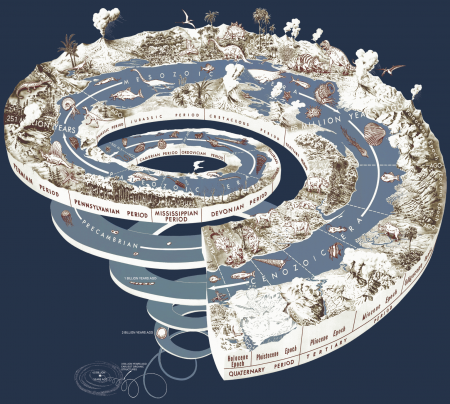 geologicaltimespiral