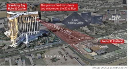 Стрельба в Вегасе: что сейчас известно