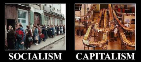 Социализм, капитализм и государство